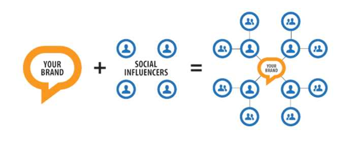 How can I be an influencer in social media?