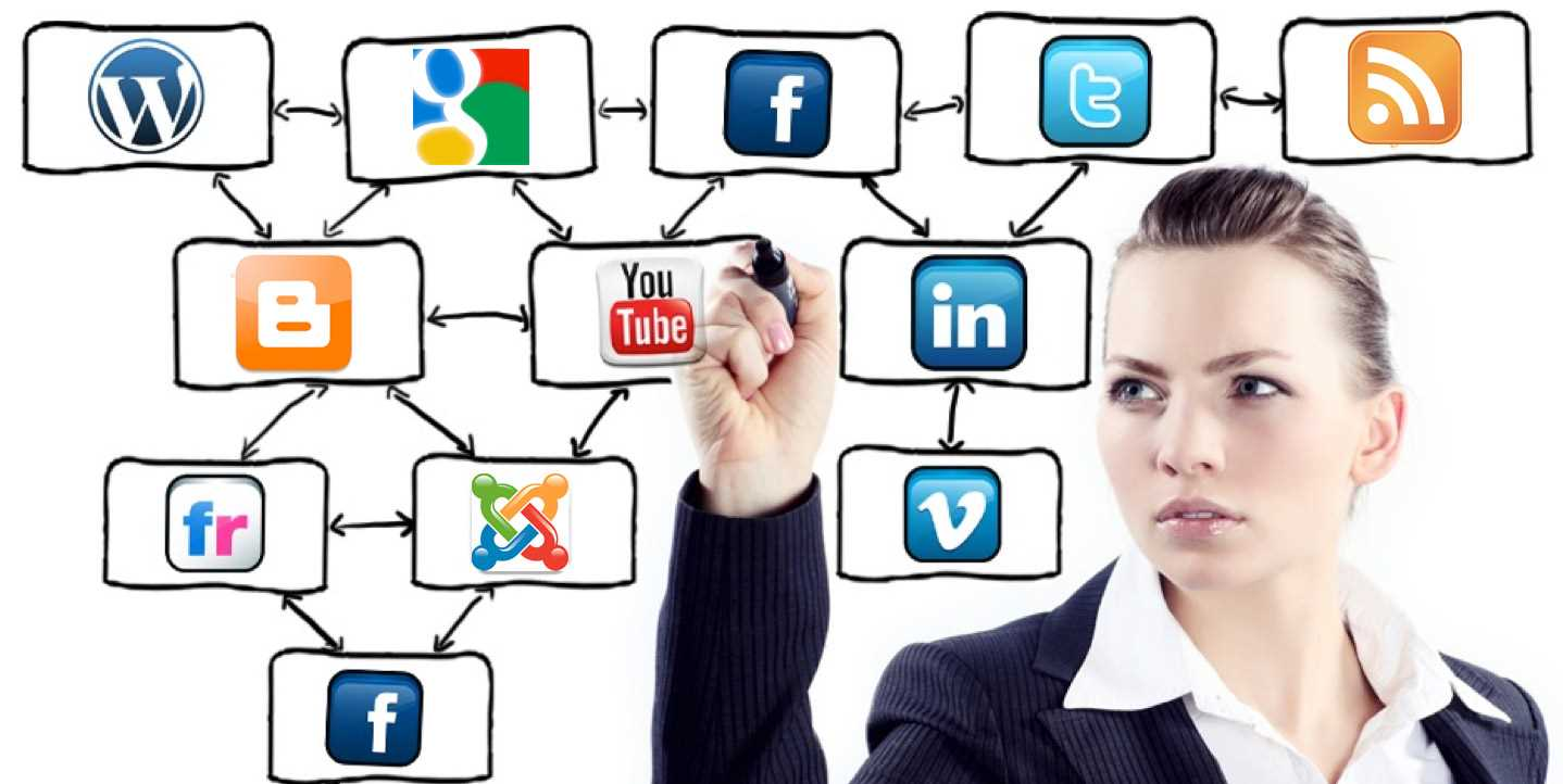 What are the different position in social media jobs?