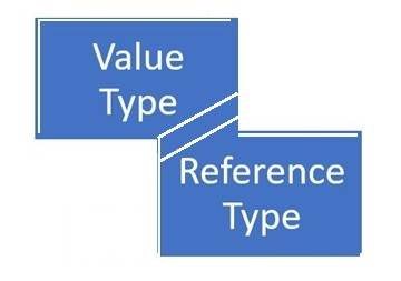 What is the difference between reference type and value type?